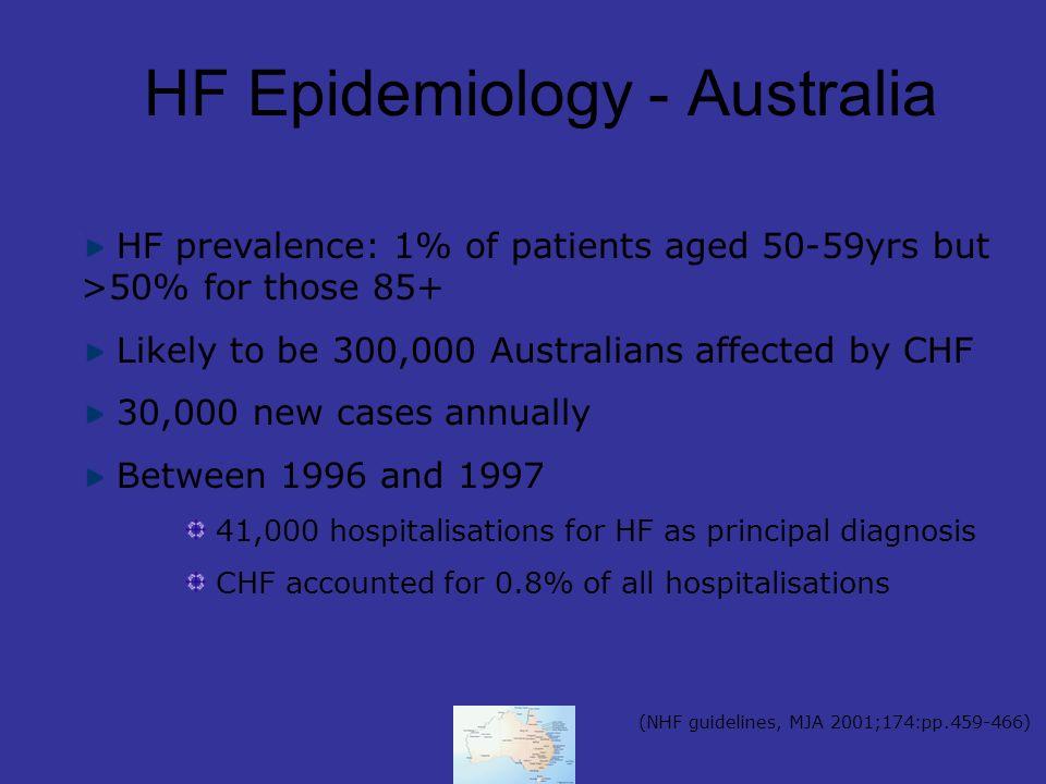 Chronic Heart Failure in Australian General Practice Diuretics ACEI Digoxin BB CCB-DHP CCB-nonDHP Aspirin Warfarin Spironolactone Hydralaz ine AIIRA 70 60 50 40 30 20 10 0 % of patients prescribed each class of drug Adapted from Krum et al.