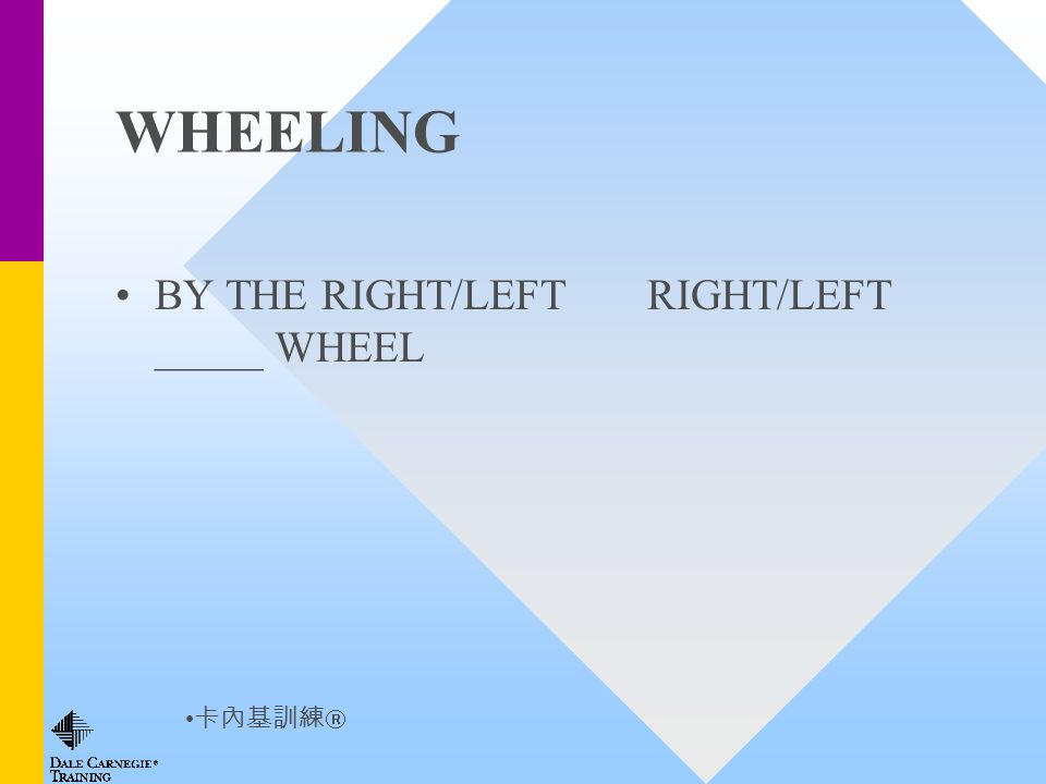 WHEELING BY THE RIGHT/LEFT RIGHT/LEFT _____ WHEEL
