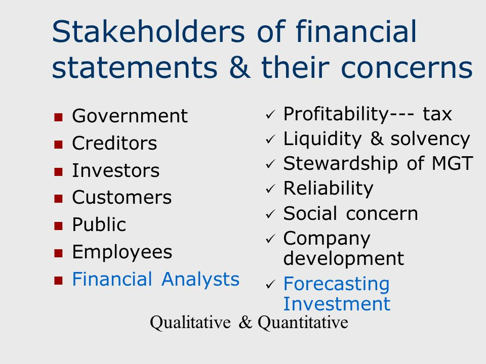 Stakeholders of financial statements & their concerns Government Creditors Investors Customers Public Employees Financial Analysts Profitability--- tax Liquidity & solvency Stewardship of MGT Reliability Social concern Company development Forecasting Investment Qualitative & Quantitative