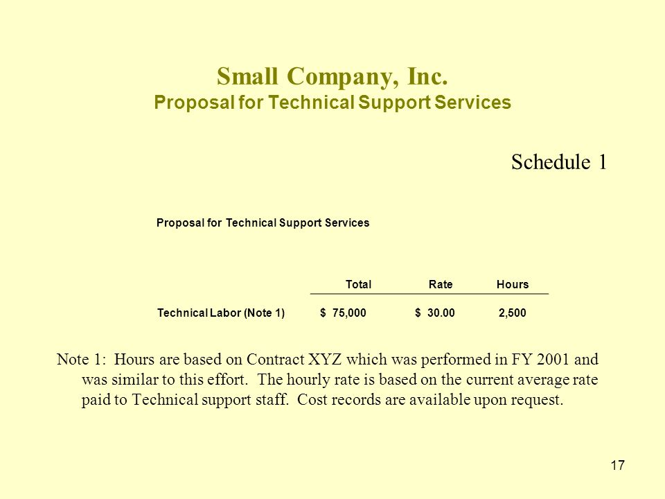 16 Proposal-Exercise Small Company, Inc. Direct Labor Need support for the $75,000 bid in this proposal. Small Co, Inc. is bidding 2,500 hours at $30.