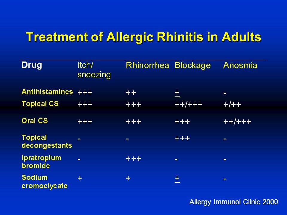 Treatment of Allergic Rhinitis in Adults Allergy Immunol Clinic 2000