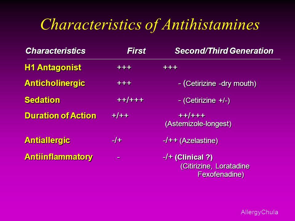 Characteristics of Antihistamines AllergyChula H1 Antagonist +++ +++ Anticholinergic +++ - ( Cetirizine -dry mouth) Sedation ++/+++ - (Cetirizine +/-)