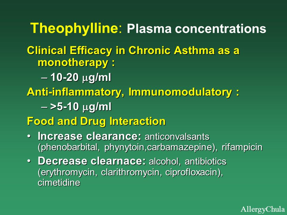 Theophylline: Plasma concentrations Clinical Efficacy in Chronic Asthma as a monotherapy : –10-20 g/ml Anti-inflammatory, Immunomodulatory : –>5-10 g/