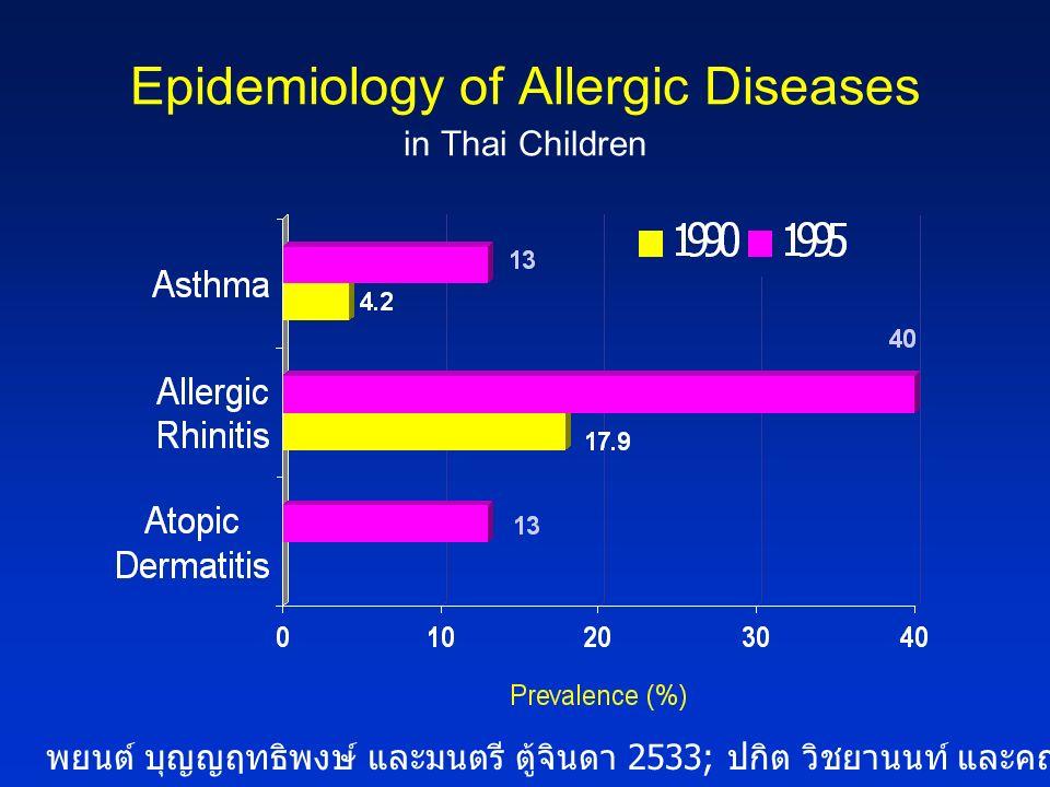 Epidemiology of Allergic Diseases in Thai Children 2533; 2541