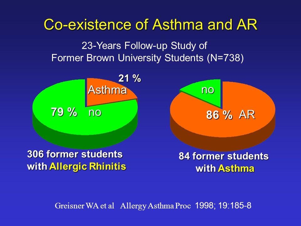 Ragweed Hay Fever with Seasonal Asthma Ragweed Hay Fever with Seasonal Asthma Upper-Lower Airway Linked Placebo Welsh et al.