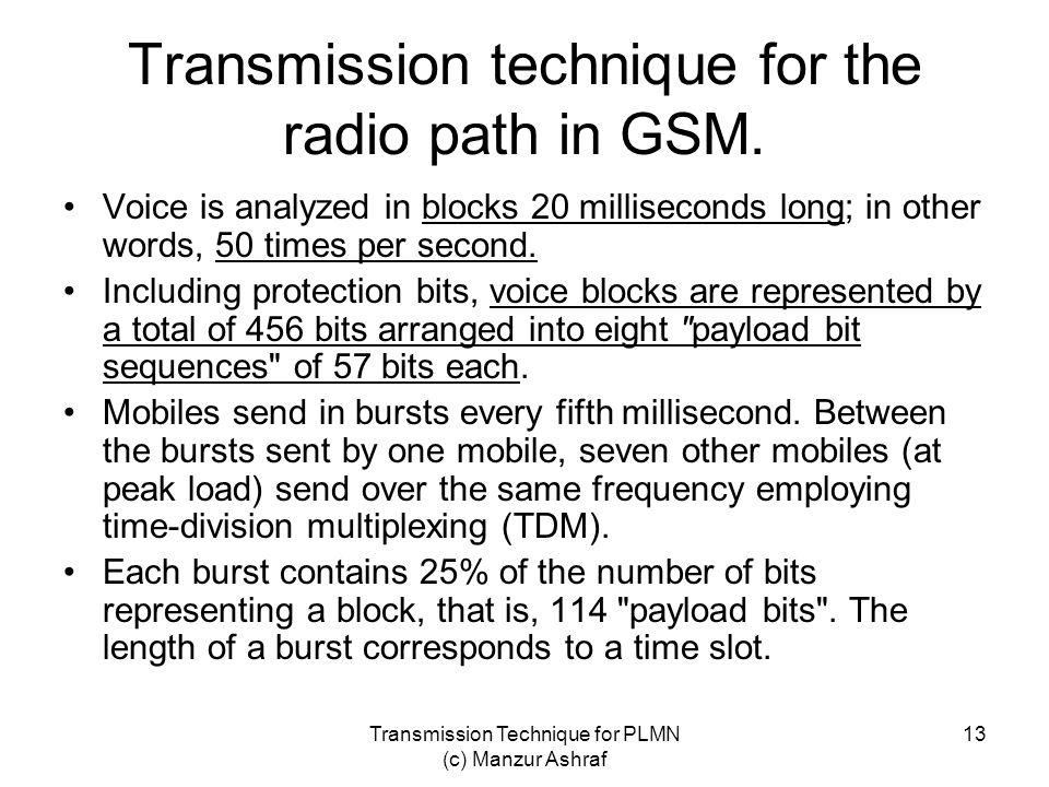 Transmission Technique for PLMN (c) Manzur Ashraf 13 Transmission technique for the radio path in GSM. Voice is analyzed in blocks 20 milliseconds lon