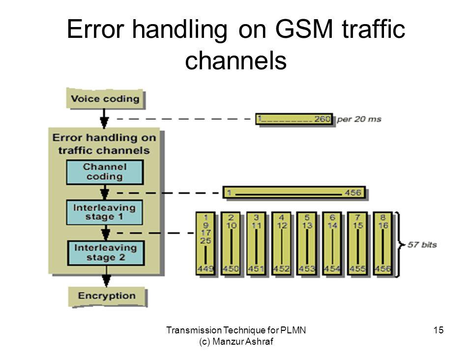 Transmission Technique for PLMN (c) Manzur Ashraf 15 Error handling on GSM traffic channels
