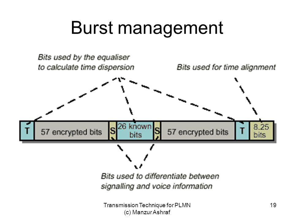 Transmission Technique for PLMN (c) Manzur Ashraf 19 Burst management