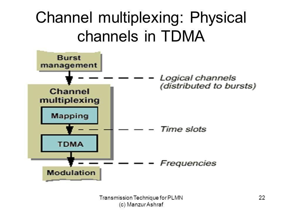 Transmission Technique for PLMN (c) Manzur Ashraf 22 Channel multiplexing: Physical channels in TDMA