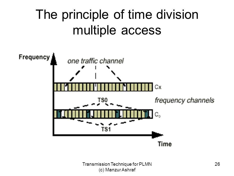 Transmission Technique for PLMN (c) Manzur Ashraf 26 The principle of time division multiple access