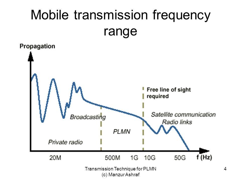 Transmission Technique for PLMN (c) Manzur Ashraf 4 Mobile transmission frequency range