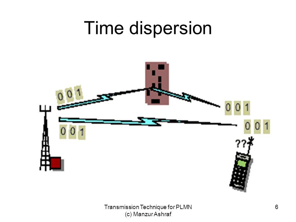 Transmission Technique for PLMN (c) Manzur Ashraf 6 Time dispersion