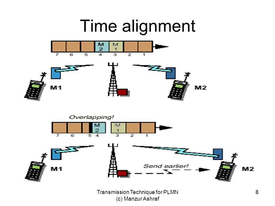 Transmission Technique for PLMN (c) Manzur Ashraf 8 Time alignment