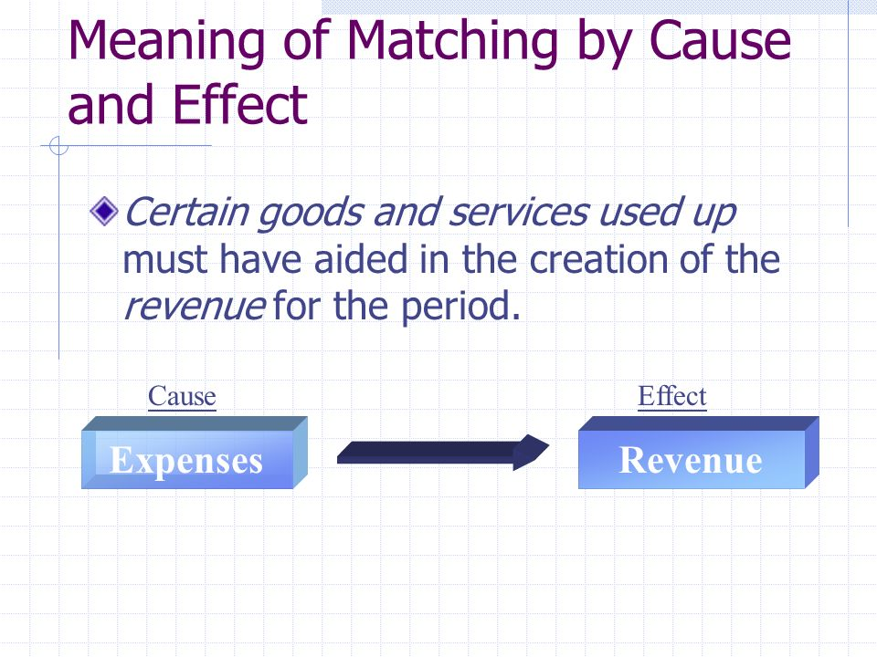 Matching by Cause and effect
