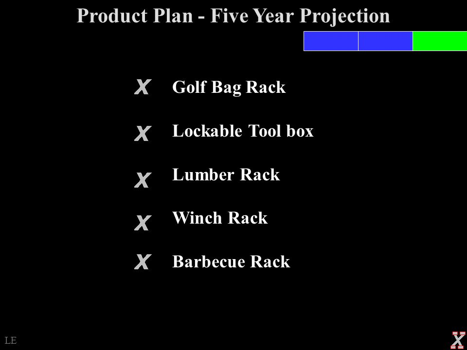 Product Plan - One Year Projection Universal Hitch Motorcycle Rack Storage Rack with removable rail Gas Can Rack Tail Light Kit LE