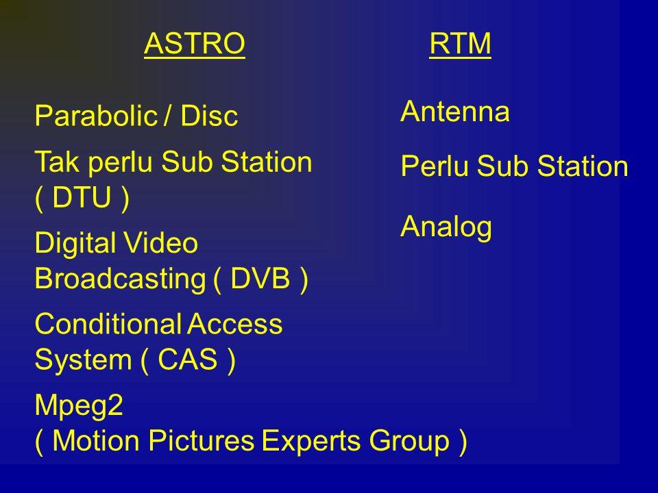 ASTRORTM Parabolic / Disc Tak perlu Sub Station ( DTU ) Digital Video Broadcasting ( DVB ) Conditional Access System ( CAS ) Mpeg2 ( Motion Pictures E