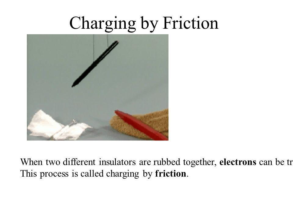 Different Methods for Charging Friction –e.g. rubbing a balloon with wool Conduction –e.g. touching an electroscope Induction –e.g. balloon sticking t