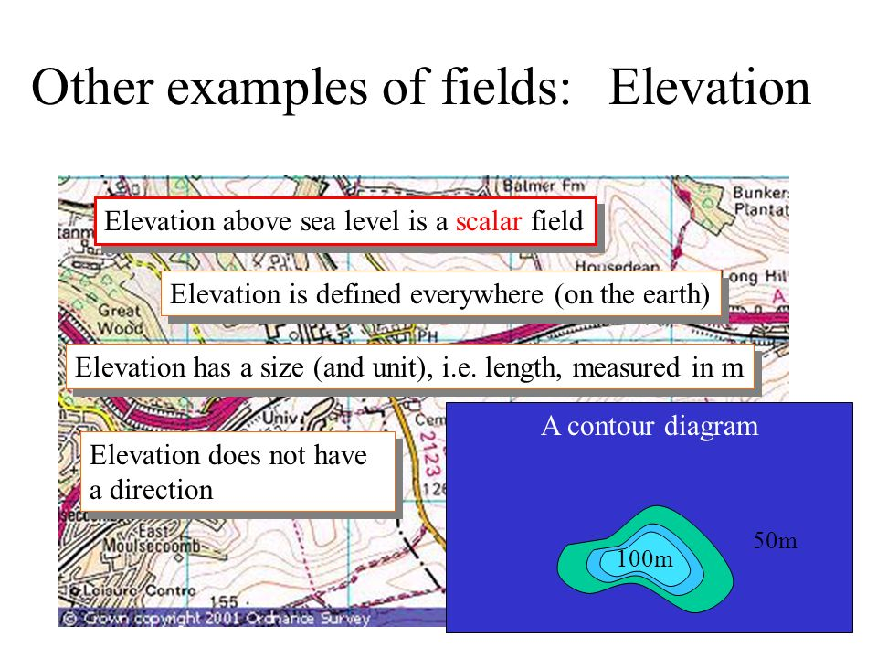Electric Field as a vector field The Electric Field is one example of a Vector Field A field (vector or scalar) is defined everywhere A vector field h