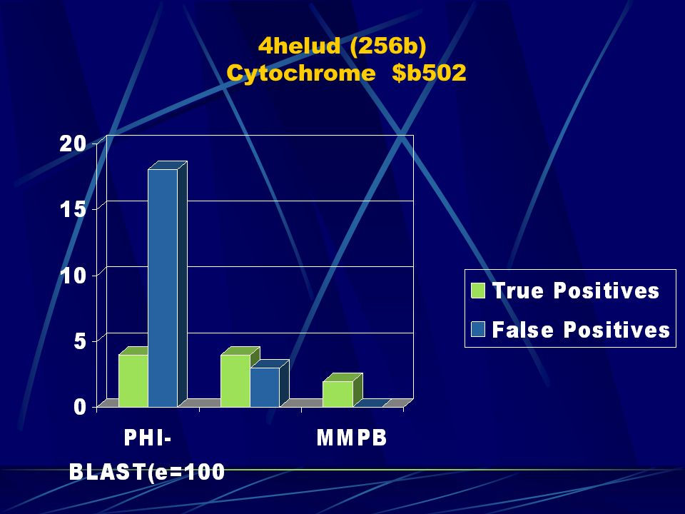 4helud (1bbh) Cytochrome $c (prime)