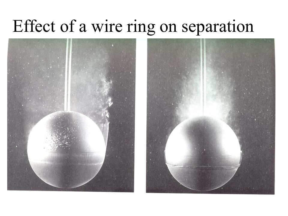 Effect of a wire ring on separation