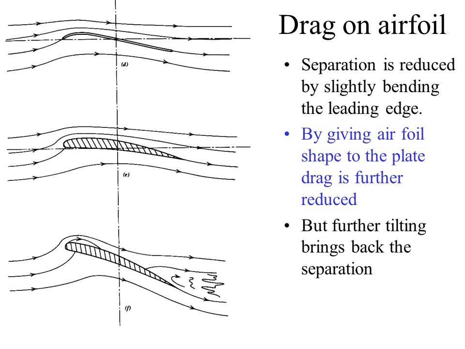 Drag on airfoil Separation is reduced by slightly bending the leading edge. By giving air foil shape to the plate drag is further reduced But further