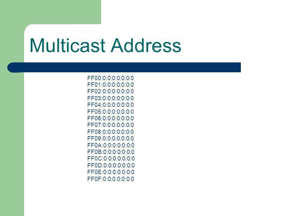 Multicast Address FF00:0:0:0:0:0:0:0 FF01:0:0:0:0:0:0:0 FF02:0:0:0:0:0:0:0 FF03:0:0:0:0:0:0:0 FF04:0:0:0:0:0:0:0 FF05:0:0:0:0:0:0:0 FF06:0:0:0:0:0:0:0