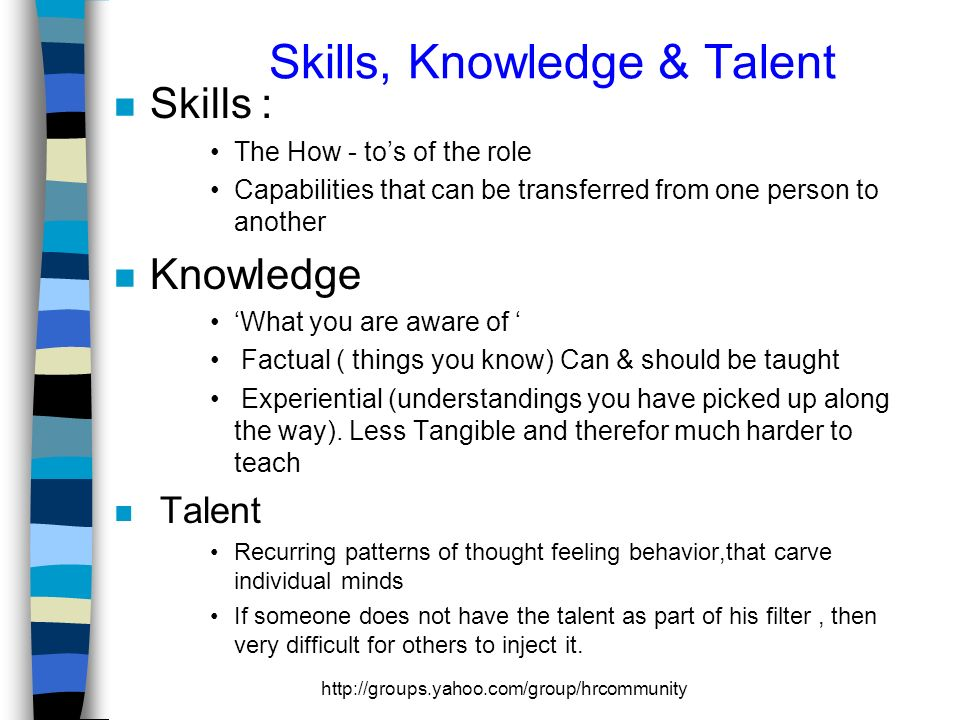 http://groups.yahoo.com/group/hrcommunity Skills, Knowledge & Talent n Skills : The How - tos of the role Capabilities that can be transferred from one person to another n Knowledge What you are aware of Factual ( things you know) Can & should be taught Experiential (understandings you have picked up along the way).