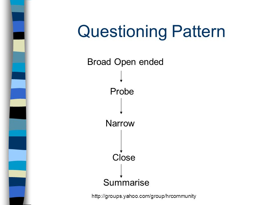 http://groups.yahoo.com/group/hrcommunity Questioning Pattern Broad Open ended Probe Narrow Close Summarise
