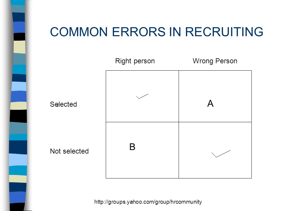 COMMON ERRORS IN RECRUITING Selected Not selected Right personWrong Person A B