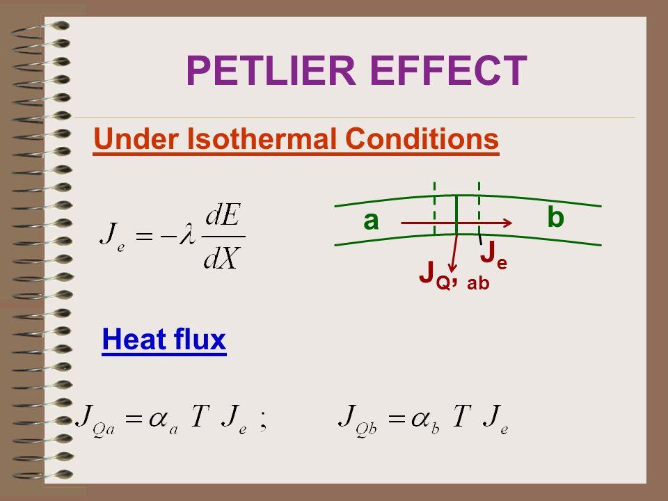 PETLIER EFFECT Under Isothermal Conditions a b J Q, ab JeJe Heat flux