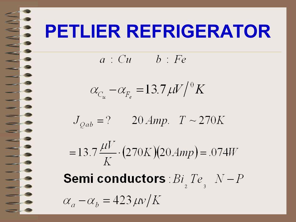 PETLIER REFRIGERATOR