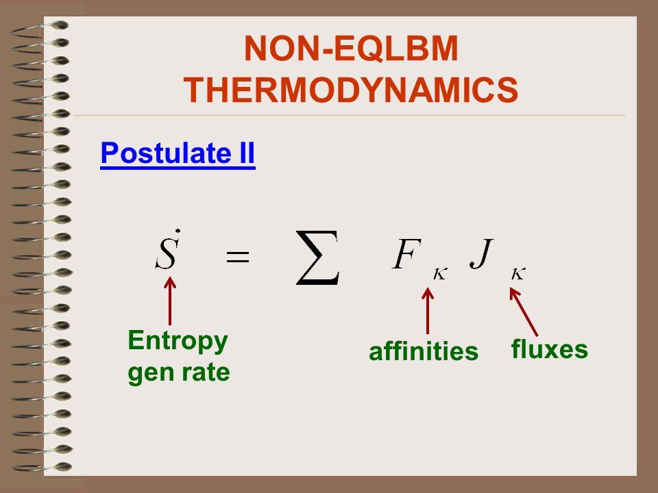 Postulate II Entropy gen rate affinities fluxes