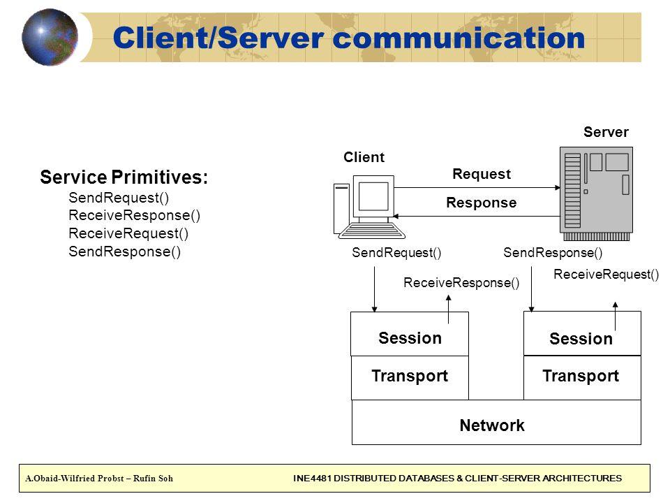 Client/Server communication Request Response Client Server Service Primitives: SendRequest() ReceiveResponse() ReceiveRequest() SendResponse() SendReq