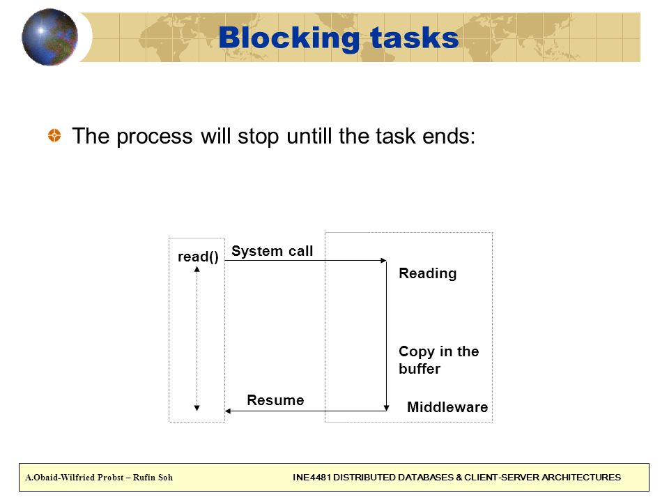 System call Reading Copy in the buffer Middleware Resume read() Blocking tasks The process will stop untill the task ends: A.Obaid-Wilfried Probst – R