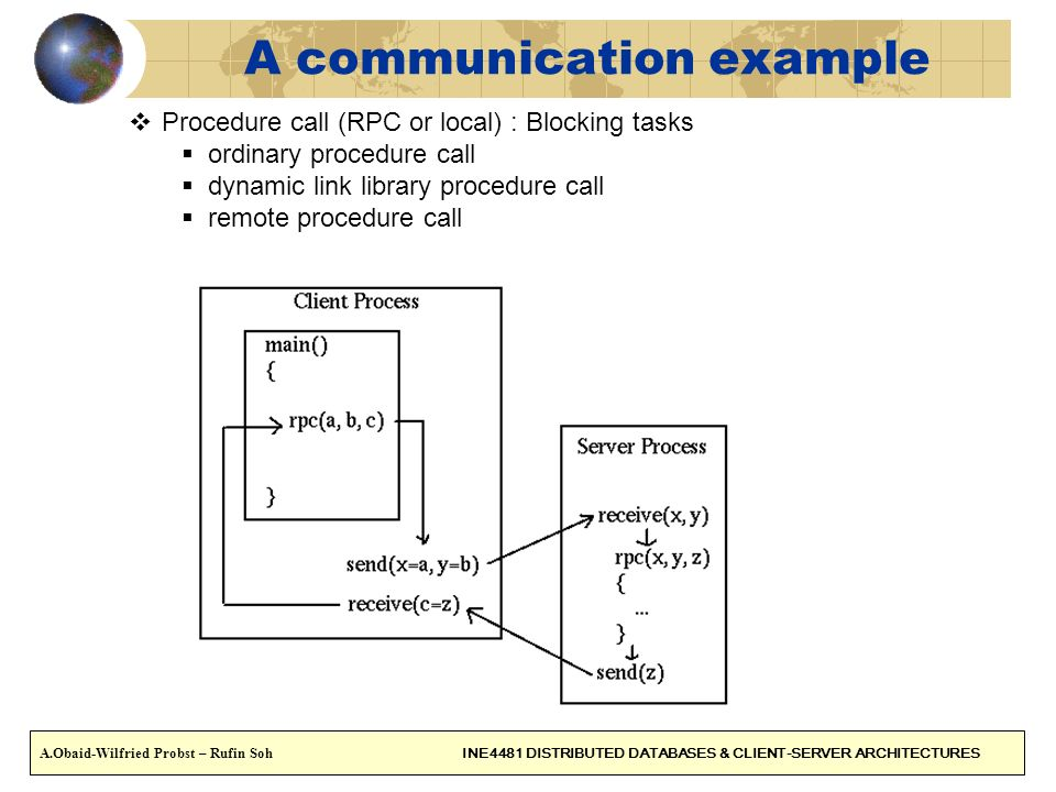 A communication example A.Obaid-Wilfried Probst – Rufin Soh INE4481 DISTRIBUTED DATABASES & CLIENT-SERVER ARCHITECTURES Procedure call (RPC or local)