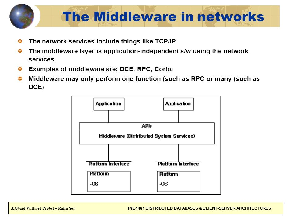 The Middleware in networks The network services include things like TCP/IP The middleware layer is application-independent s/w using the network servi