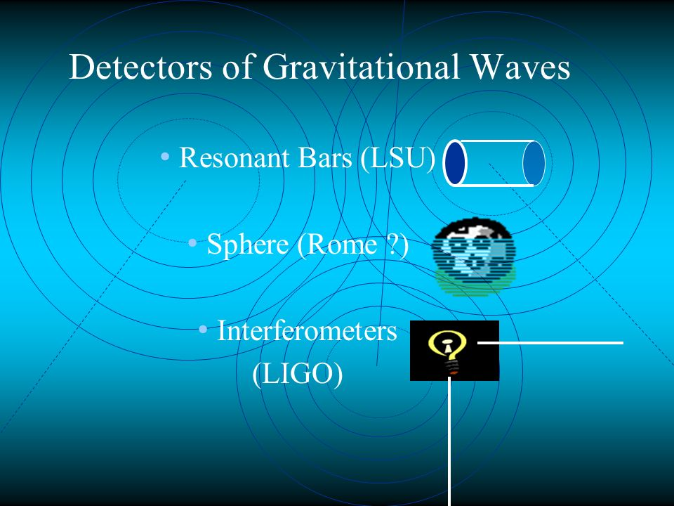 Sources of gravitational waves Supenovae Neutron Stars that rotate (or wobble in space) Coalescent Binary Systems of Black Holes and/or Neutron Stars Cosmic Background caused by the Big Bang