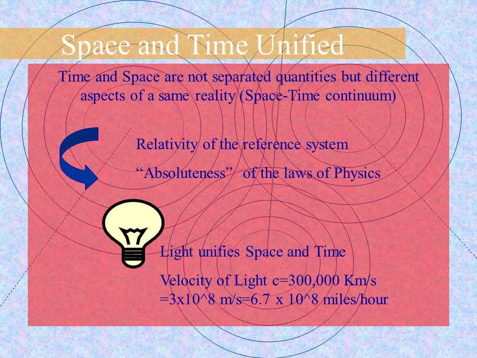 constant velocity acceleration Newton and Einstein : theories of Space and Time Special Relativity = Space-Time constant velocity General Relativity =