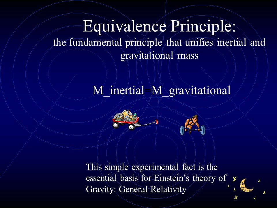 Detectors of Gravitational Waves Resonant Bars (LSU) Sphere (Rome ?) Interferometers (LIGO)