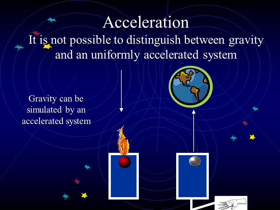 Equivalence Principle: the fundamental principle that unifies inertial and gravitational mass M_inertial=M_gravitational This simple experimental fact