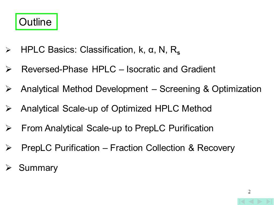 2 HPLC Basics: Classification, k, α, N, R s Reversed-Phase HPLC – Isocratic and Gradient Analytical Method Development – Screening & Optimization Anal