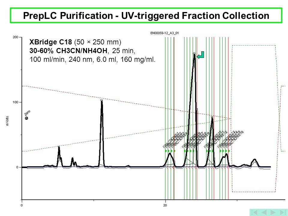 24 PrepLC Purification - UV-triggered Fraction Collection XBridge C18 (50 × 250 mm) 30-60% CH3CN/NH4OH, 25 min, 100 ml/min, 240 nm, 6.0 ml, 160 mg/ml.