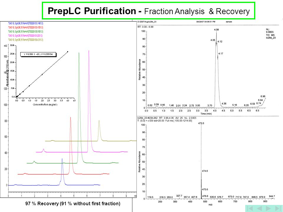 25 97 % Recovery (91 % without first fraction) PrepLC Purification - Fraction Analysis & Recovery