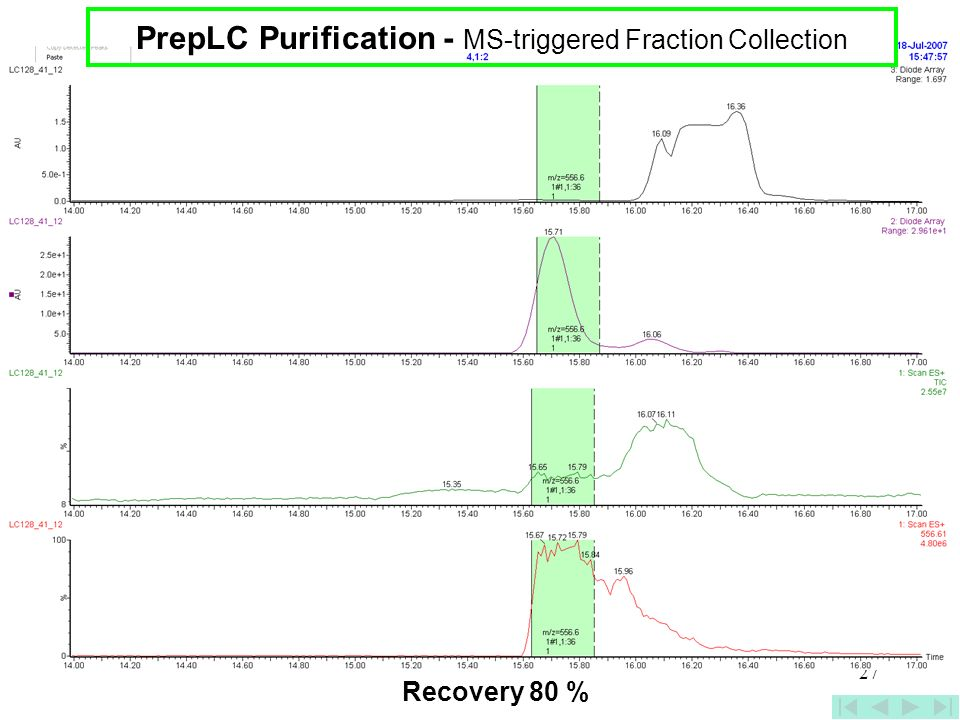 27 PrepLC Purification - MS-triggered Fraction Collection Recovery 80 %