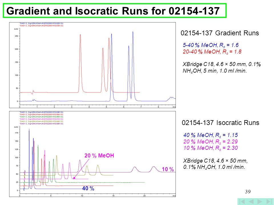 39 02154-137 Gradient Runs Gradient and Isocratic Runs for 02154-137 5-40 % MeOH, R s = 1.6 20-40 % MeOH, R s = 1.8 XBridge C18, 4.6 × 50 mm, 0.1% NH