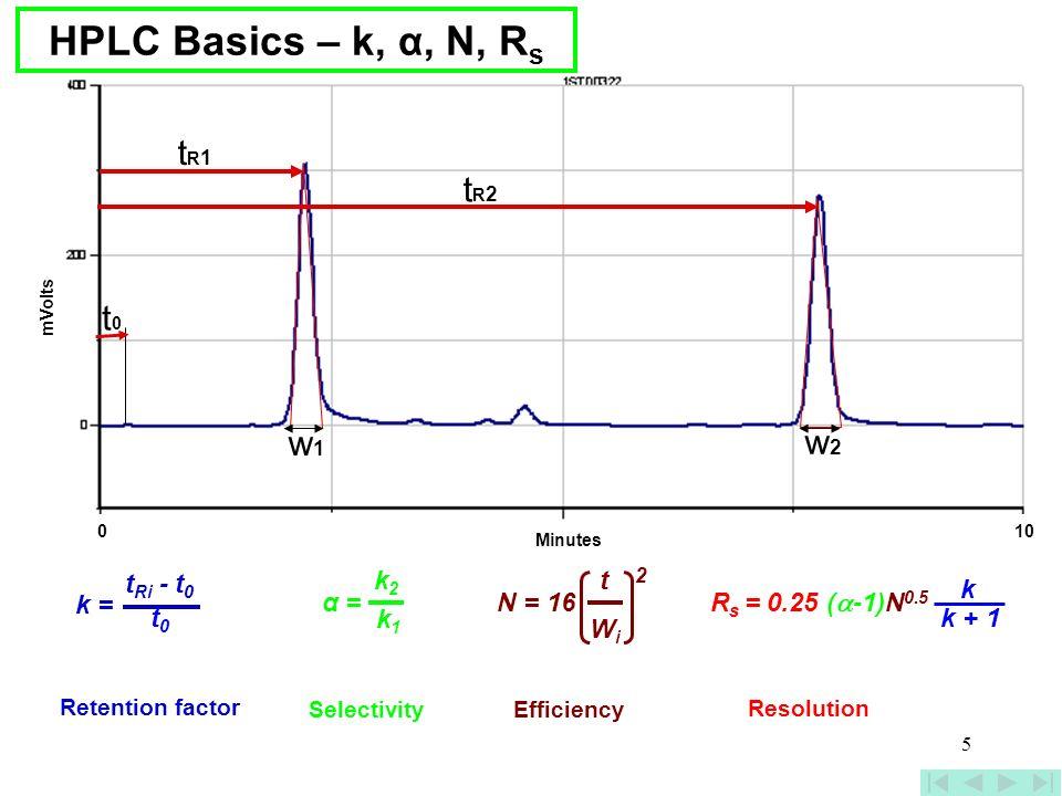 5 Retention factor t Ri - t 0 k = t0t0 k2k2 α =α = k1k1 Selectivity N = 16 2 tWitWi Efficiency R s = 0.25 ( -1)N 0.5 k k + 1 Resolution tR1tR1 tR2tR2