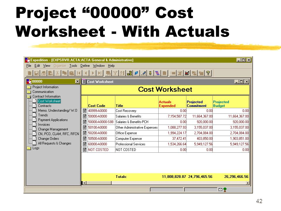 42 Project 00000 Cost Worksheet - With Actuals