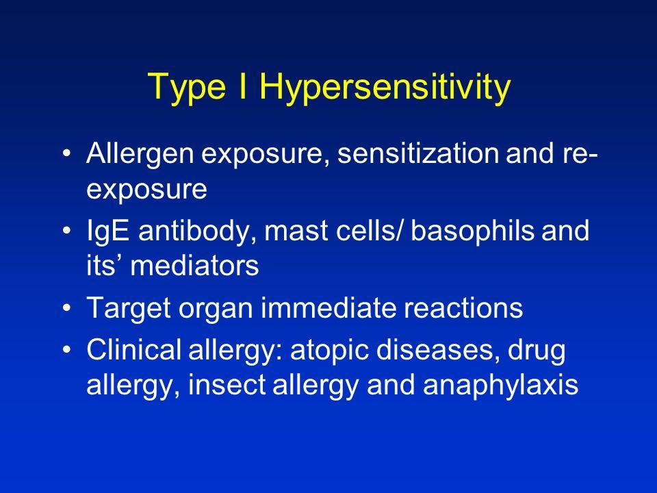 Type I Hypersensitivity Allergen exposure, sensitization and re- exposure IgE antibody, mast cells/ basophils and its mediators Target organ immediate
