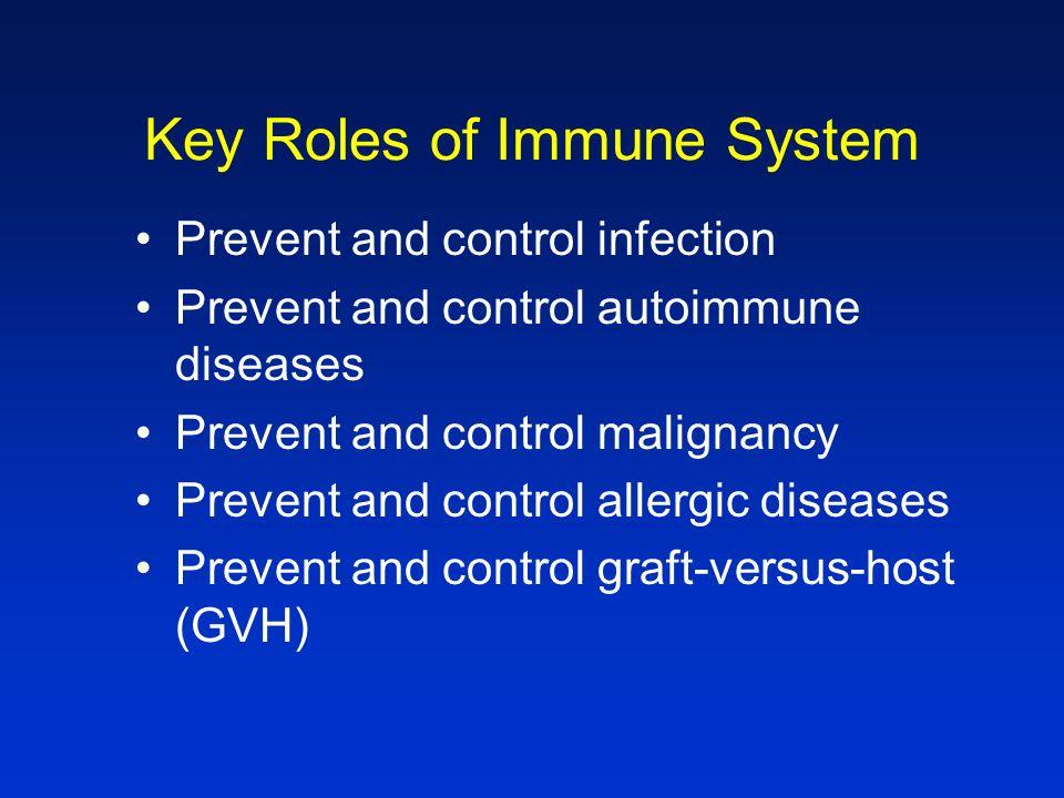 Terminology Antigen, allergen, immunogen and epitope Innate and Acquired Immunity Allergy Autoimmunity, autoimmune diseases