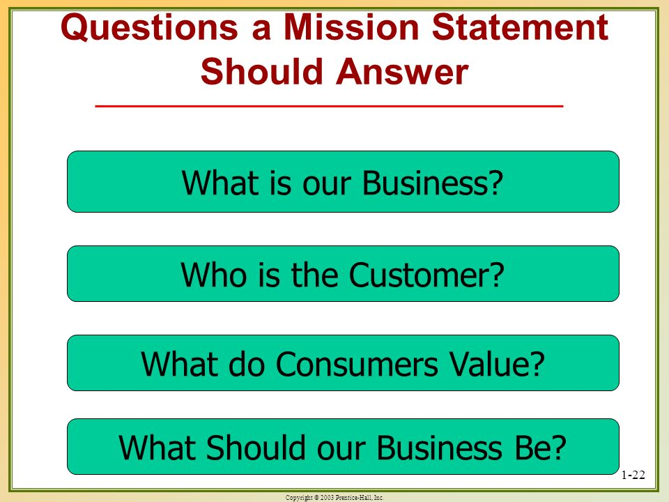 Copyright © 2003 Prentice-Hall, Inc. 1-22 Questions a Mission Statement Should Answer What is our Business? Who is the Customer? What do Consumers Val